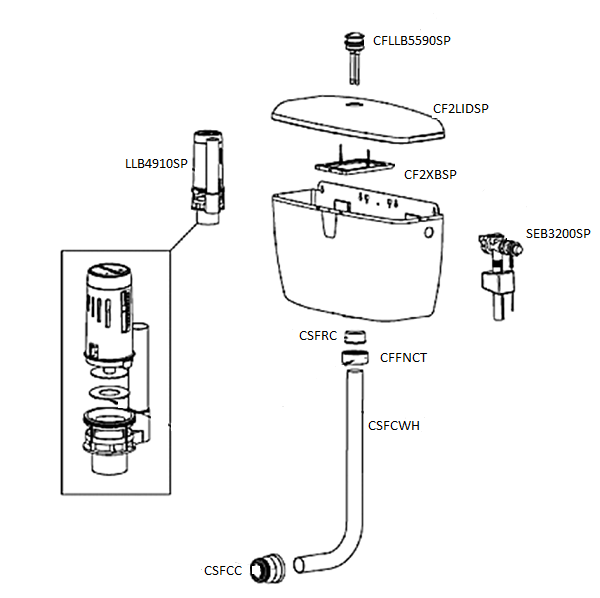 Specification Parts List Installation Instructions Centreflush2 Cistern